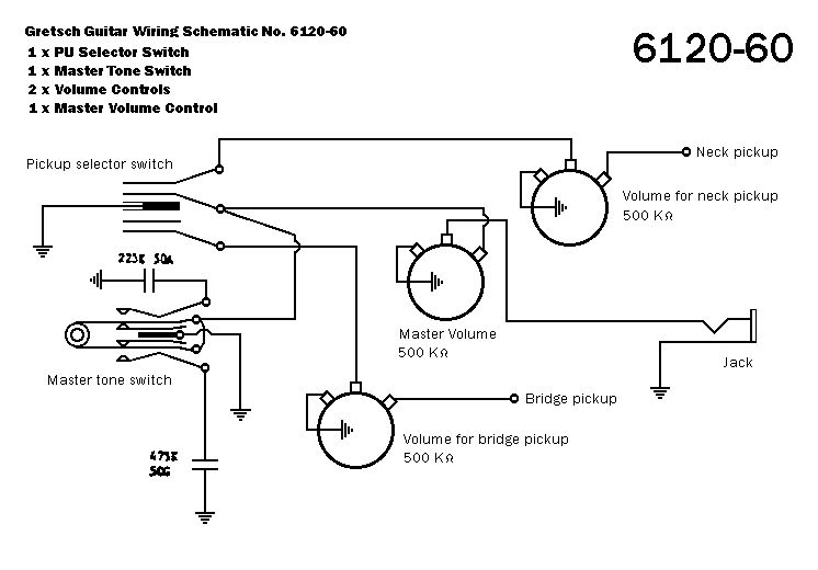 wiring diagram for gretsch